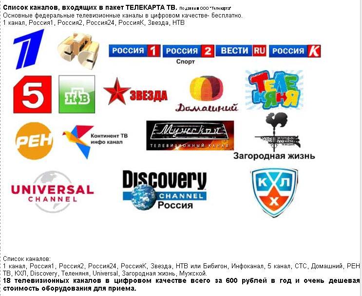 3G антенна своими руками. Карусель. РОССИЯ 2. РОССИЯ К. 5 канал.
